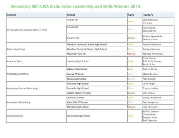 Secondary SkillsUSA Idaho State Leadership and Skills Winners 2013