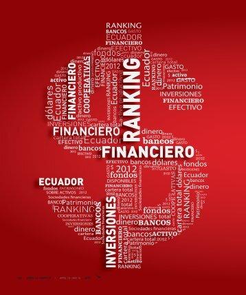 Ranking Financiero - Abordo.com.ec