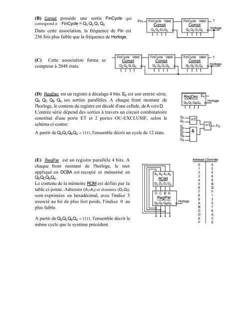 Génie informatique - Concours ENSEA