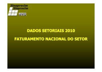 dados setoriais dados setoriais 2010 faturamento nacional do setor