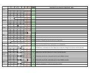 Programación 201 - CENDEISSS