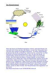 Der Wasserkreislauf - Unterricht