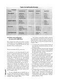 Escribir en la escuela: qué, cómo y para quién - OEI - Page 6