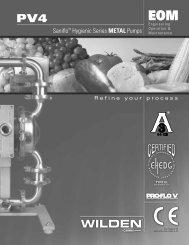 Saniflo™ Hygienic Series METAL Pumps - Csidesigns.com