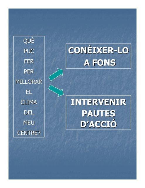 intervenció dels equips directius en la millora del clima de ... - Groc