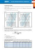 Valvola d'intercettazione del combustibile ... - WATTS industries - Page 5