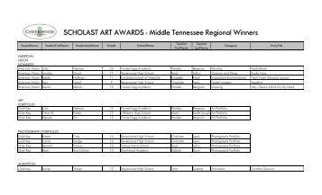 scholastic writing awards harris county