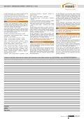 limitovaná edice harmony 5 – stavba praktik plus - Haas Fertigbau - Page 2
