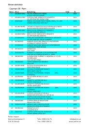 Reservdelslista Cayman S6 Ram - Palles Import