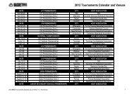 BBNZ Tournaments Venues 2012 - Basketball New Zealand
