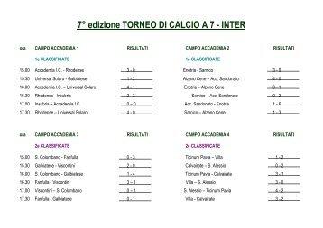 7° edizione TORNEO DI CALCIO A 7 - INTER