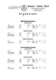 Weser – Pokal 2013 Ergebnisse