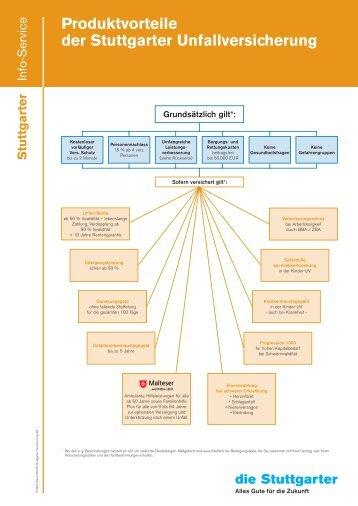 Produktvorteile der Stuttgarter Unfallversicherung - Gowin