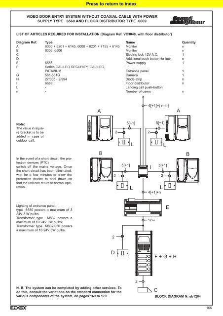 Terrific Elvox Video Door Entry Sy Wiring Digital Resources Honesemecshebarightsorg