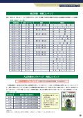 プリント作成ソフト Mathematics - 河合塾 - Page 5