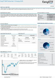 EasyETF BNP Paribas Next 11 Emerging (EUR)