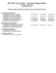 2013 FFL Novice State Lincoln Douglas Debate Results