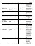 Wyse Certified Peripheral List - Wyse Technology - Page 3