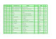 Filiali CREBERG OSPITI per Novara-Inter del 20-9