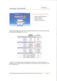 NEW Flavour Creations Easy Thick Advanced Product Information