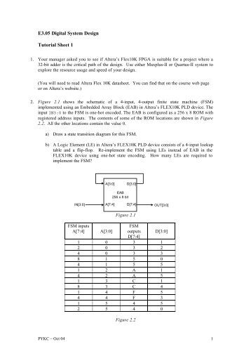 tutorial sheet 2 Tutorial sheet 2 professor sylvia draper sf- transition metal coordination chemistry lecture 5+6+7: crystal field theory and the spin only formula.