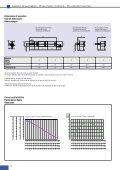 Motori Pneumatici Pneumatic Motors Druckluftmotoren - Sea - Page 6