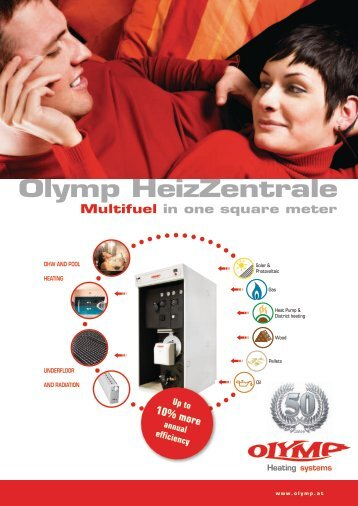 Olymp HeizZentrale Multifuel in one square meter