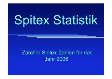 Praesentation Zahlen 05/06_neu - Spitex Verband Kt. Zürich