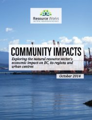communityimpacts