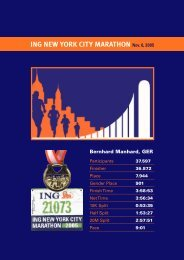 Florida, Wilma und  der New York City Marathon 2005 - Team Tomj