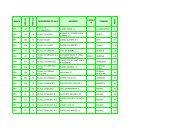 Filiali BPN OSPITI per Novara-Inter del 20-9