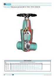 Gate valves High pressure gate valve DSK 10 700 JT ... - Fagerberg