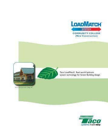 Hvac new: Taco Hvac