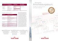 Entscheidungsbaum - ROYAL CANIN Tiernahrung GmbH & Co. KG