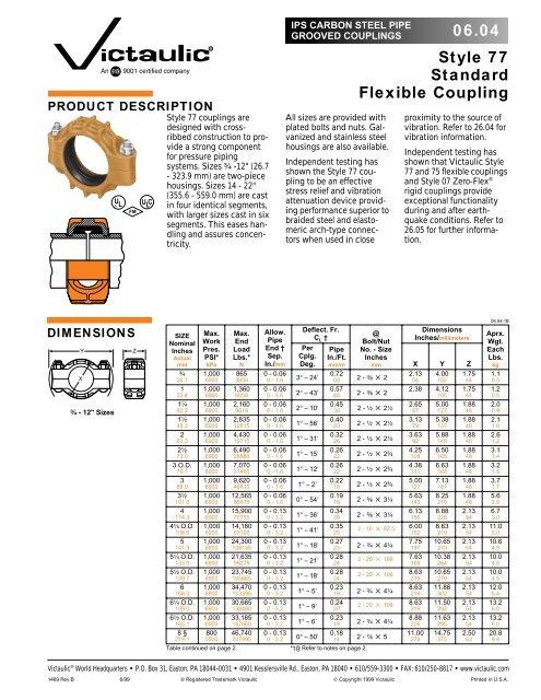 06 04 Style 77 Standard Flexible Coupling