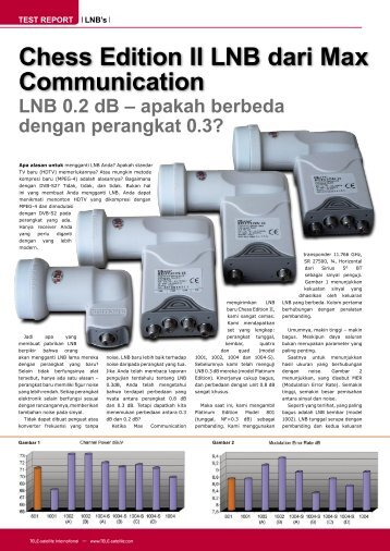 Chess Edition II LNB dari Max Communication - TELE-satellite ...