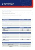 2009 Annual Report(PDF) - Rossmoyne Senior High School - Page 5