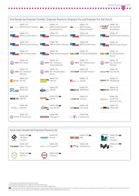 Telekom Senderliste