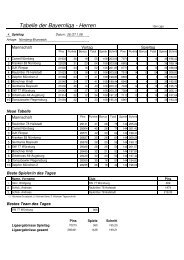 Tabelle der Bayernliga - Herren