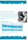 Leitfaden zur Bewerberauswahl - Handwerkskammer Konstanz - Page 5
