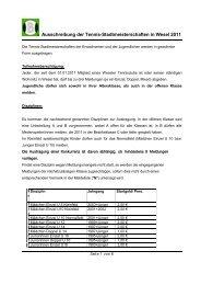 Ausschreibung der Tennisstadtmeisterschaften ... - Tennis-in-Wesel