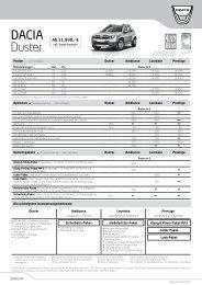 DACIA Duster - Voges Automobile – Neuwagen, Gebrauchtwagen ...
