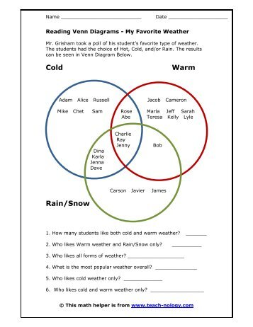 Venn Diagram Independent Clause Diy Wiring Diagrams