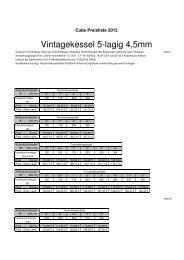 Vintagekessel 4,5mm Kundenpreisliste 2012