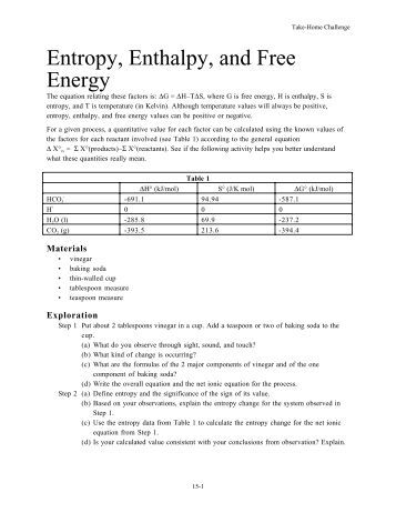printables entropy worksheet happywheelsfreak thousands of printable activities. Black Bedroom Furniture Sets. Home Design Ideas