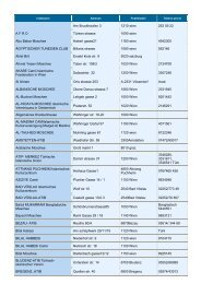 Neu Microsoft Office Word-Dokumentx