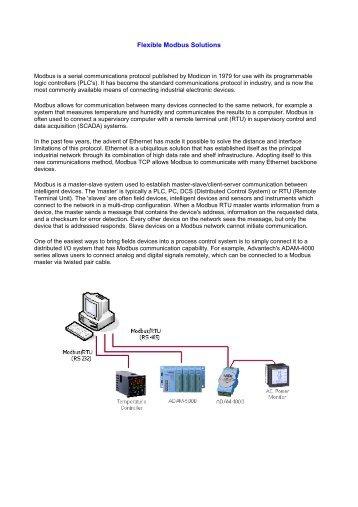 Modbus Application Note (397.5 kB) - Sphinx Computer