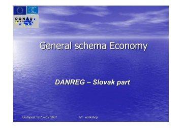General schema Economy - Donauregionen