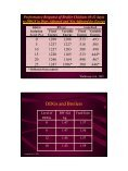 FEEDING VALUE OF DDGS FOR POULTRY - University of Minnesota - Page 3