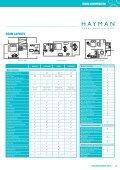 Download the Hayman factsheet - Whitsundays - Page 2
